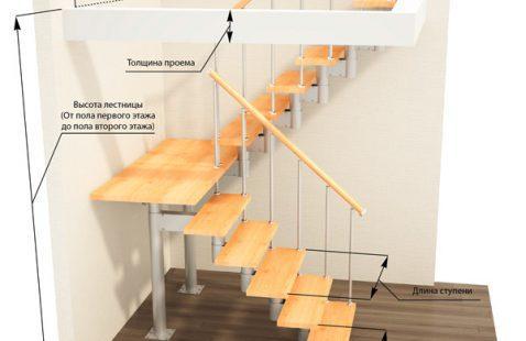 """Индивидуальный подбор конструкции лестницы от """"М-Никель"""""""